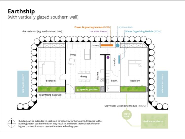 บ้านจากกระป๋องเบียร์ของสถาปนิกอเมริกันที่ออกแบบให้ใช้พลังงานธรรมชาติ 100%