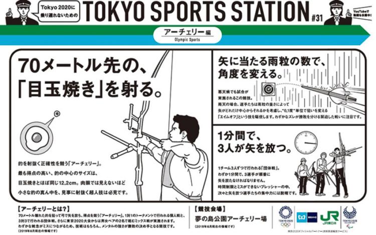 SPORTS STATION โปรเจกต์สนุก 1,000 วันเตรียมคนญี่ปุ่นให้อิน โตเกียว โอลิมปิก 2020