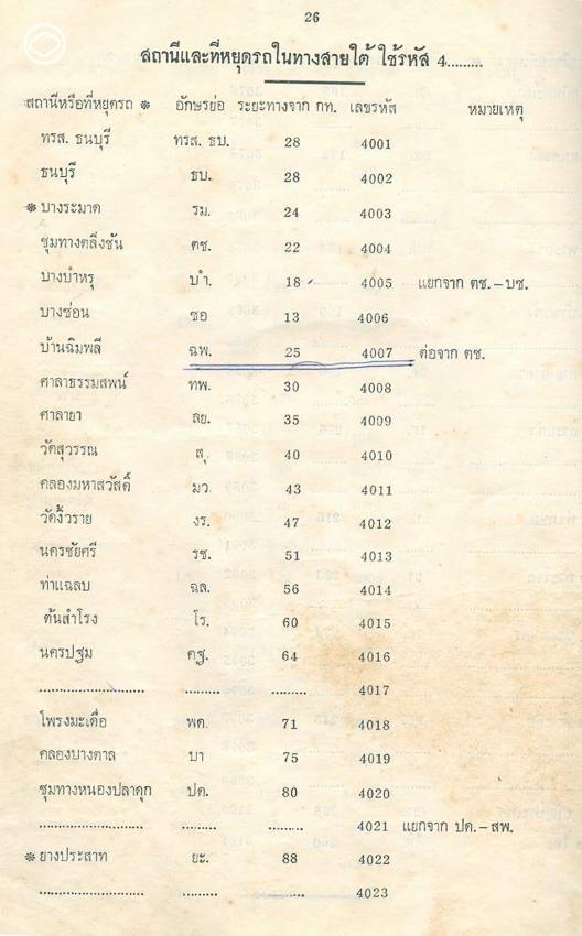 ถอดรหัสตัวย่อการรถไฟไทย ภาษาทิพย์ที่เพียงคนรถไฟเข้าใจและใช้กันมายาวนาน, ตัวย่อ รถไฟไทย