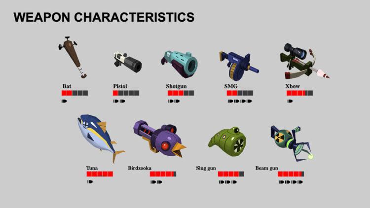 พ้ง-เชาว์วรรธน์ เลิศสัจจานันท์ Visual Development Artist ที่ใช้ลูกบ้าพาตัวเองไปออกแบบภาพเกม The Sims™ 4