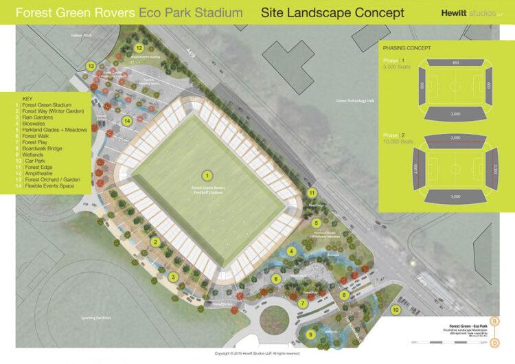 เมื่อสนามฟุตบอลสโมสรฟอเรสต์กรีนโรเวอร์สเอฟซี เมืองผู้ดี ปล่อยคาร์บอนเป็นศูนย์ และแบ่งพื้นที่ให้เป็นสาธารณะเพื่อคนรักกีฬา