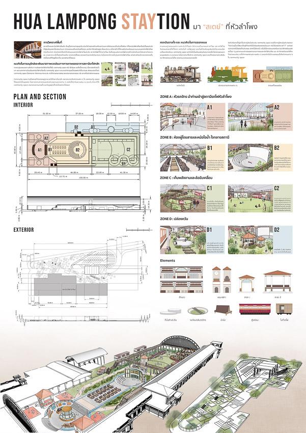 3 แผนรีโนเวต 'สถานีหัวลำโพง' ของนักเรียนนักศึกษา ให้สถานีรถไฟเป็น Public Space